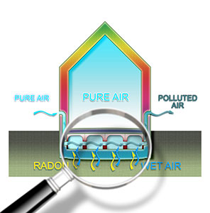 Why Radon Test your Home
